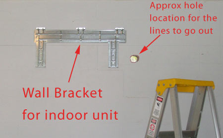 How Does Ac System Wall Bracket Attach To The Wall