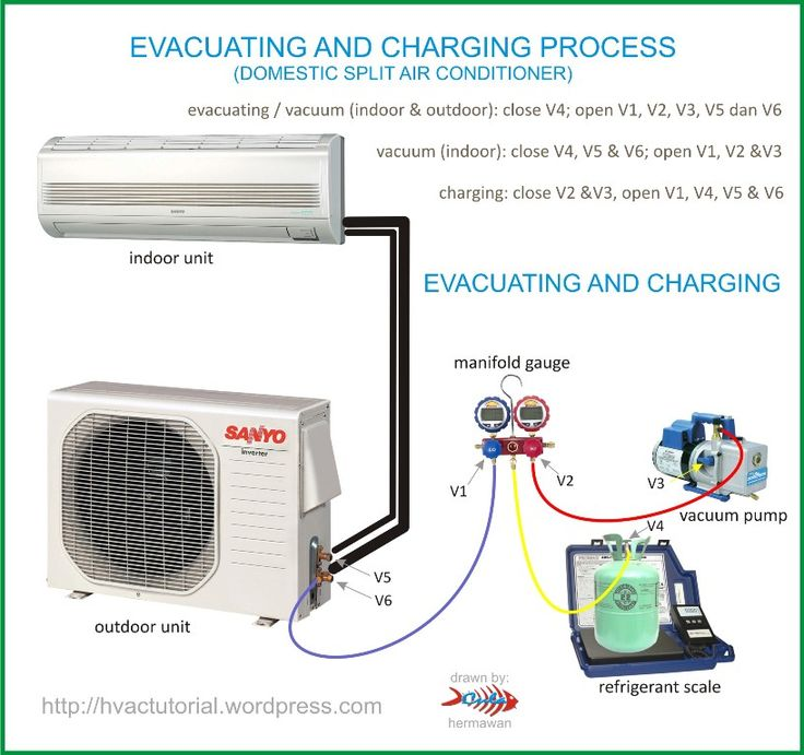 ductless air conditioning ductless air conditioning wiring diagram residential air conditioning diagram ductless air conditioning wiring diagram images
